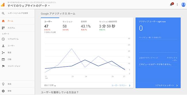 Googleアナリティクスホーム画面